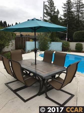 Condominium for Rent at 640 Moraga 640 Moraga Moraga, California 94556 United States