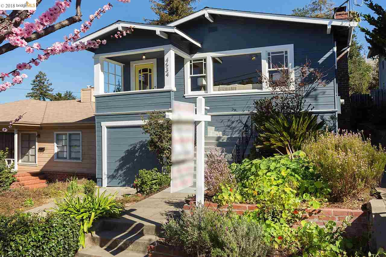 Buying or Selling OAKLAND Real Estate, MLS:40810717, Call The Gregori Group 800-981-3134