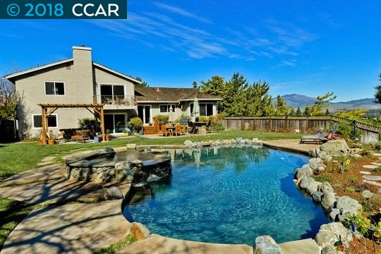 Buying or Selling SAN RAMON Real Estate, MLS:40811183, Call The Gregori Group 800-981-3134