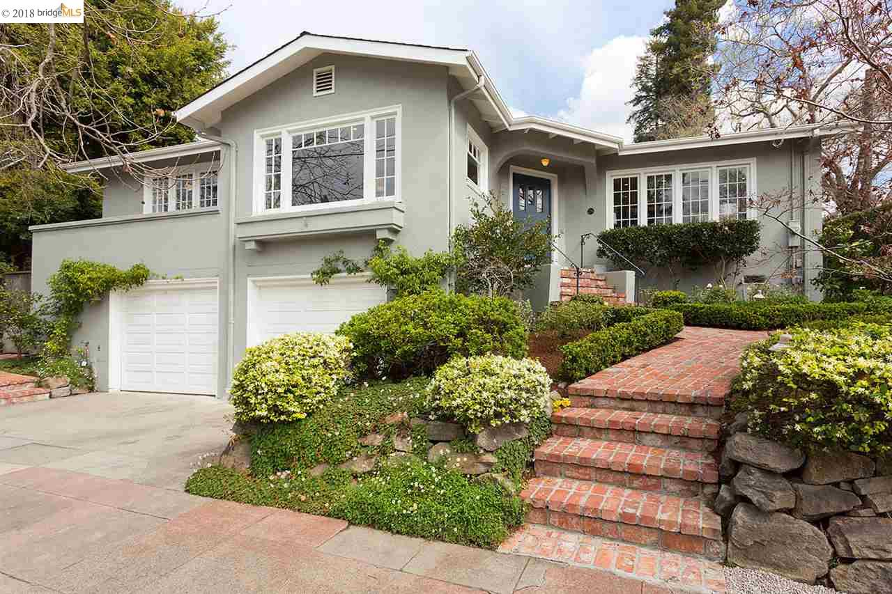 Buying or Selling PIEDMONT Real Estate, MLS:40813872, Call The Gregori Group 800-981-3134