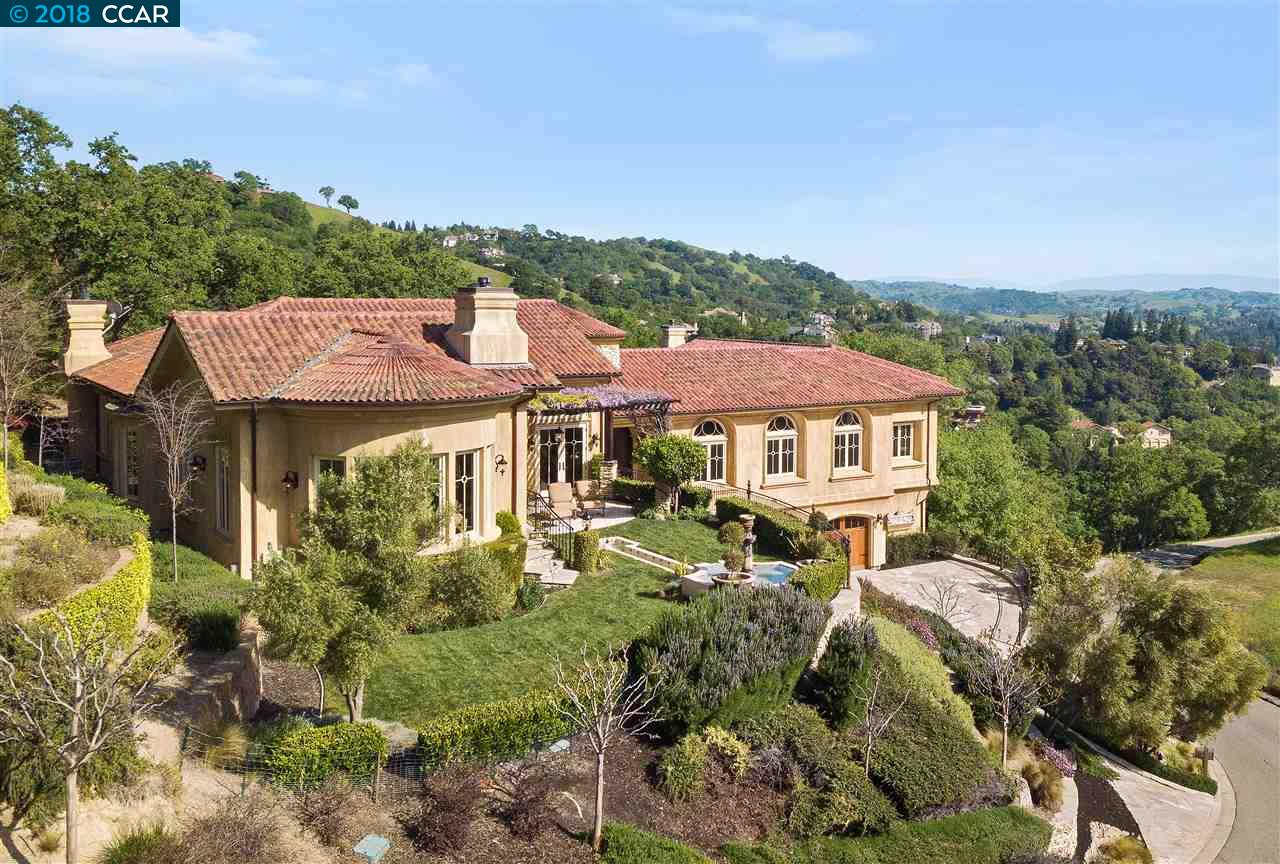 Buying or Selling ALAMO Real Estate, MLS:40817995, Call The Gregori Group 800-981-3134