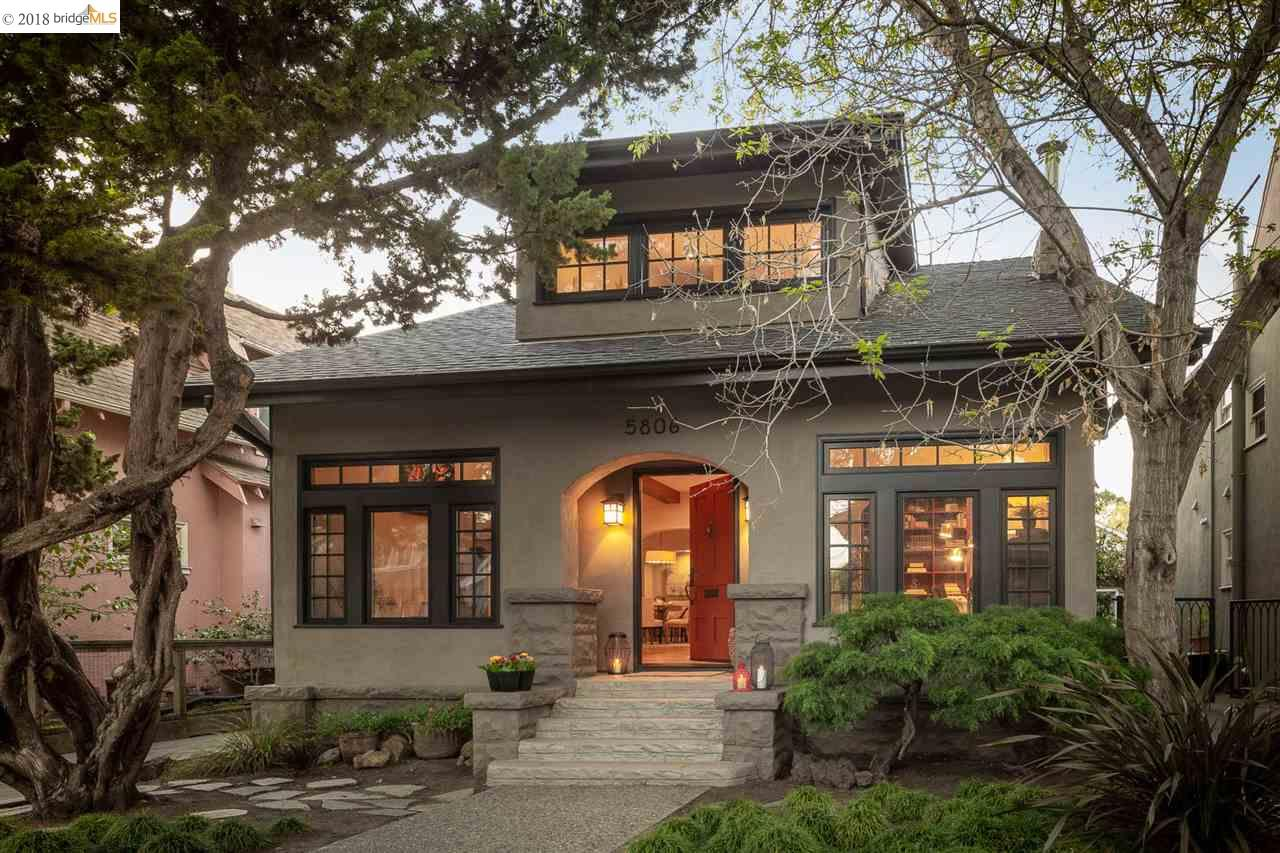 Buying or Selling OAKLAND Real Estate, MLS:40819004, Call The Gregori Group 800-981-3134