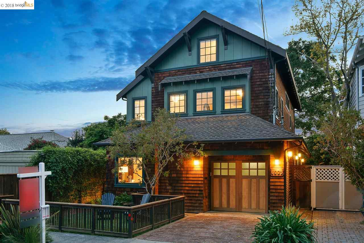 Buying or Selling OAKLAND Real Estate, MLS:40819091, Call The Gregori Group 800-981-3134