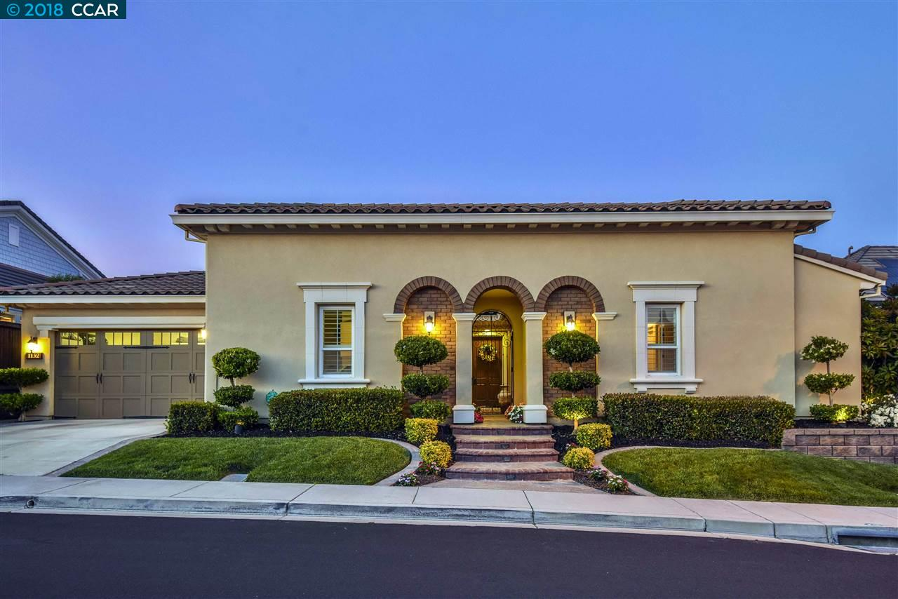 Buying or Selling BRENTWOOD Real Estate, MLS:40821832, Call The Gregori Group 800-981-3134
