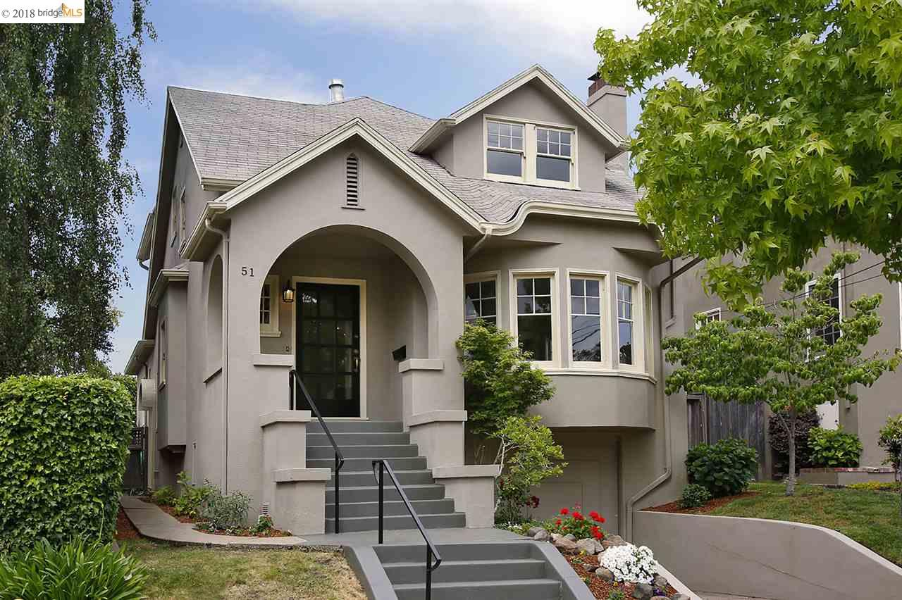 Buying or Selling PIEDMONT Real Estate, MLS:40822194, Call The Gregori Group 800-981-3134
