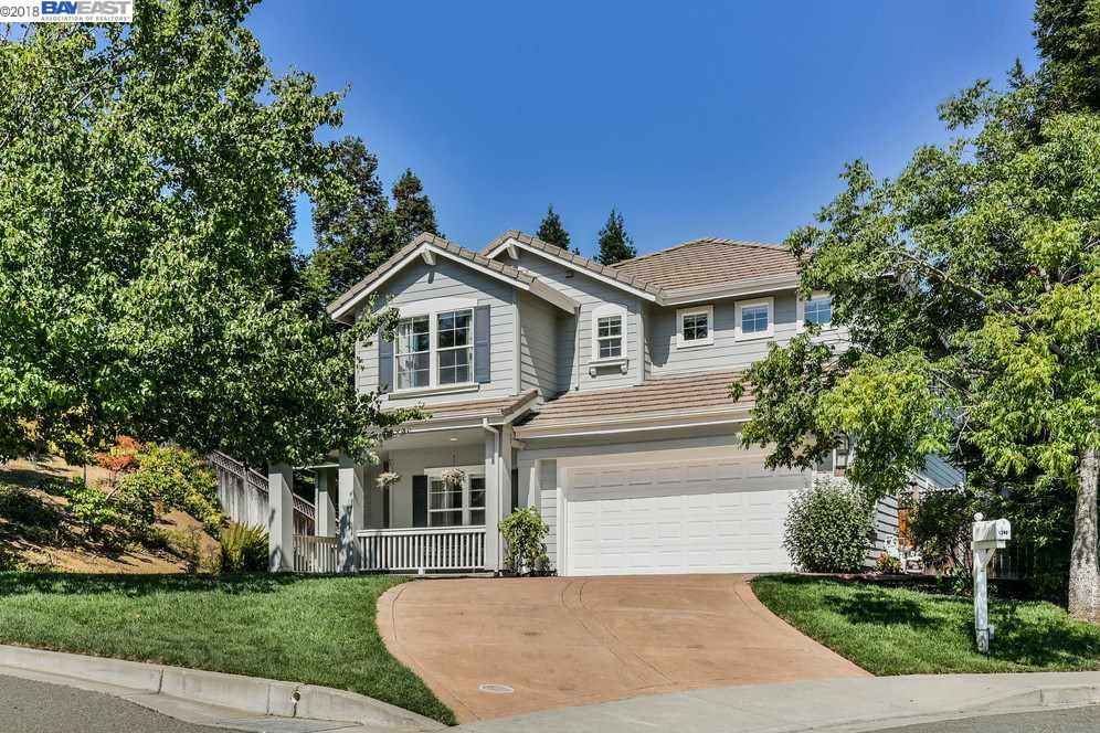 Buying or Selling CONCORD Real Estate, MLS:40834850, Call The Gregori Group 800-981-3134
