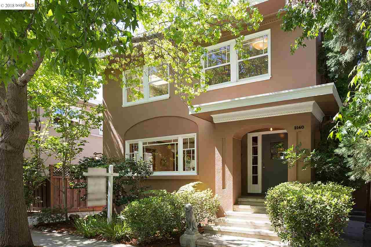 Buying or Selling BERKELEY Real Estate, MLS:40835000, Call The Gregori Group 800-981-3134