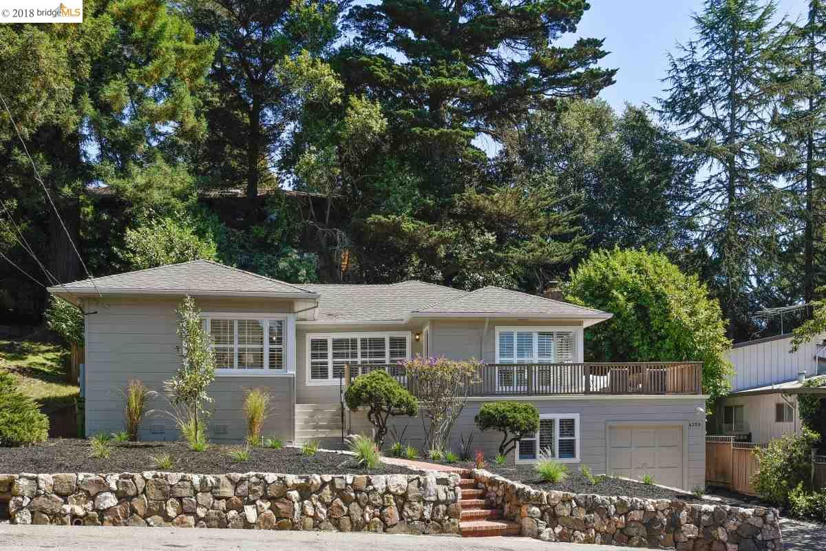 Buying or Selling OAKLAND Real Estate, MLS:40838107, Call The Gregori Group 800-981-3134