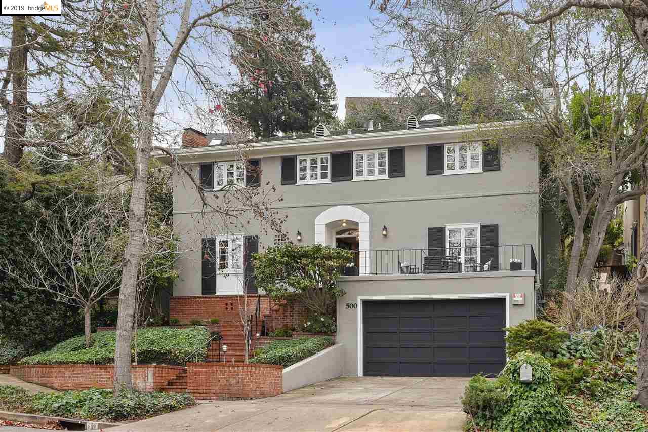 Buying or Selling PIEDMONT Real Estate, MLS:40852035, Call The Gregori Group 800-981-3134