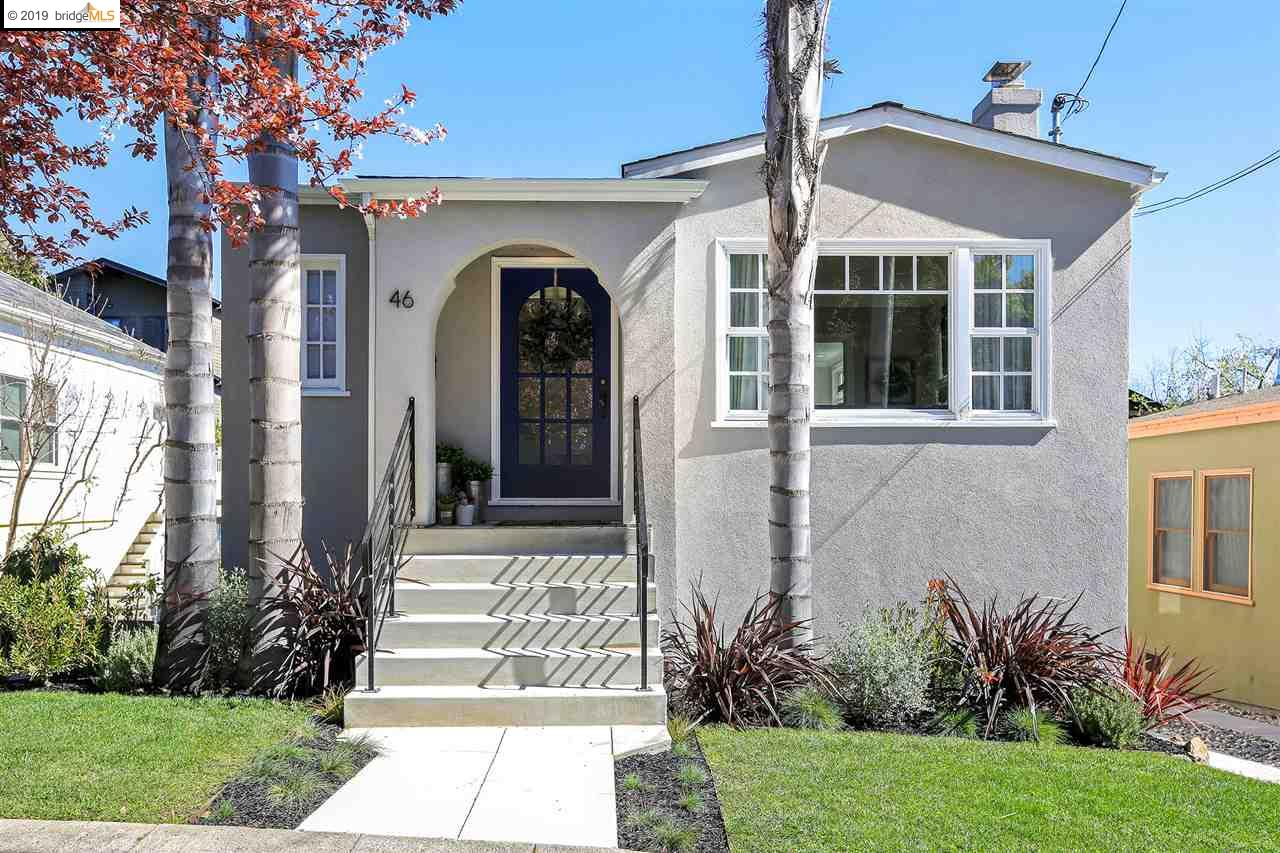 Buying or Selling PIEDMONT Real Estate, MLS:40856820, Call The Gregori Group 800-981-3134