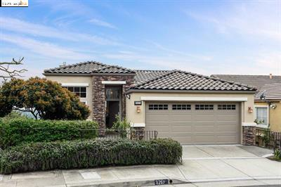 Image for 8257 Skyline Circle, <br>Oakland 94605